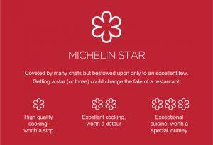 Sao vàng Michelin có 3 bậc